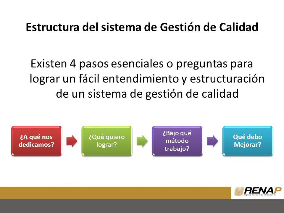 Estructura del sistema de Gestión de Calidad