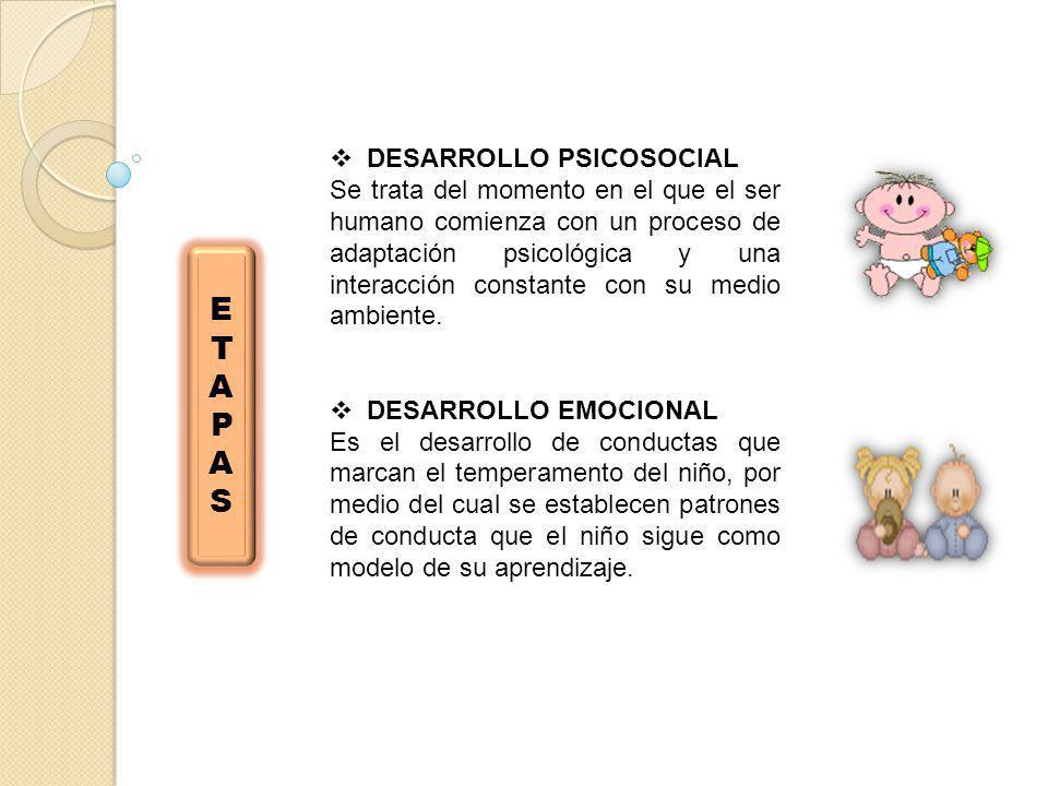 ETAPAS DESARROLLO PSICOSOCIAL