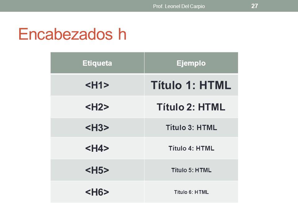 Encabezados h Título 1: HTML <H1> <H2> Título 2: HTML
