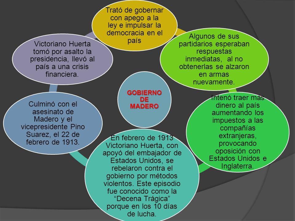 GOBIERNO DE MADERO Trató de gobernar con apego a la ley e impulsar la democracia en el país.
