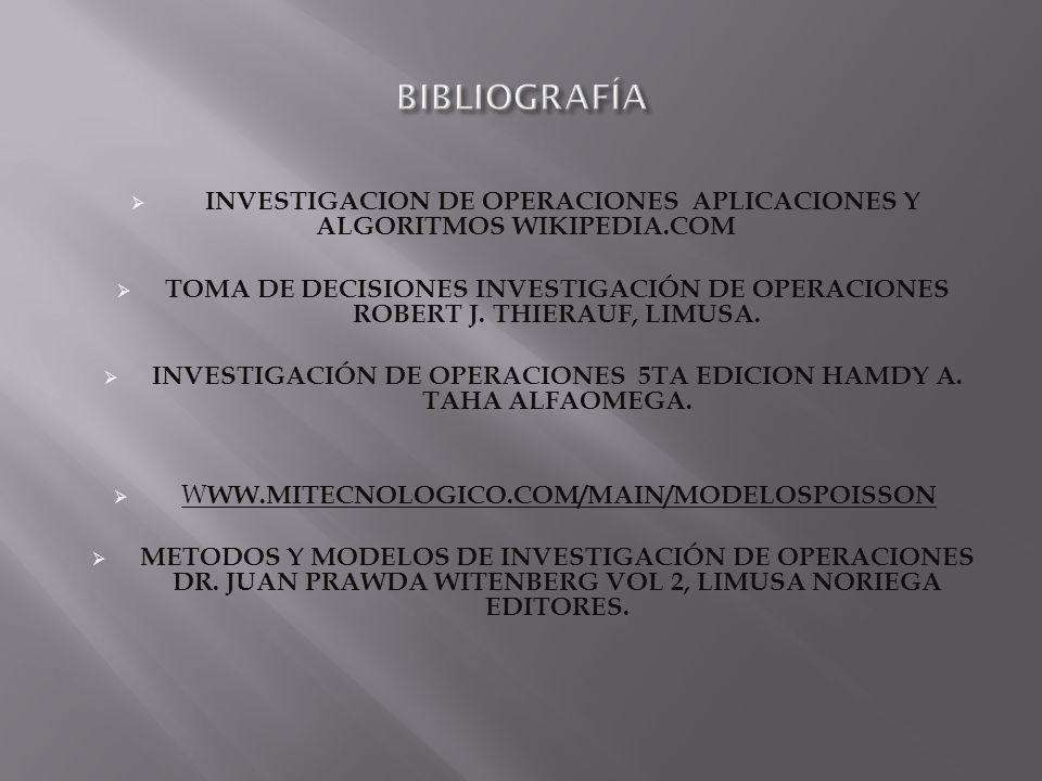 BIBLIOGRAFÍA INVESTIGACION DE OPERACIONES APLICACIONES Y ALGORITMOS WIKIPEDIA.COM.
