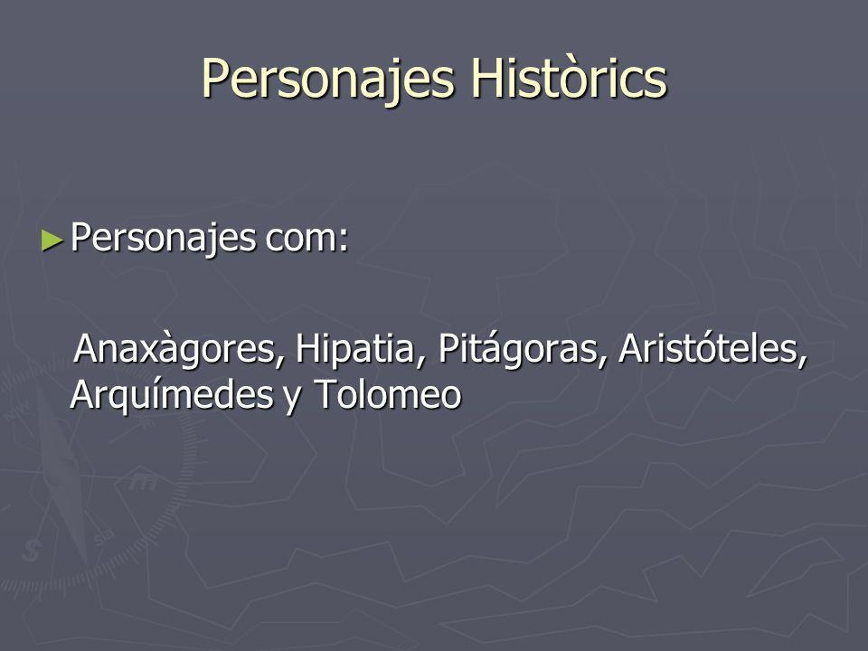 Personajes Històrics Personajes com: