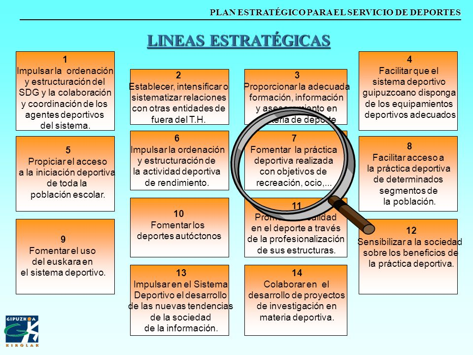 PLAN ESTRATÉGICO PARA EL SERVICIO DE DEPORTES