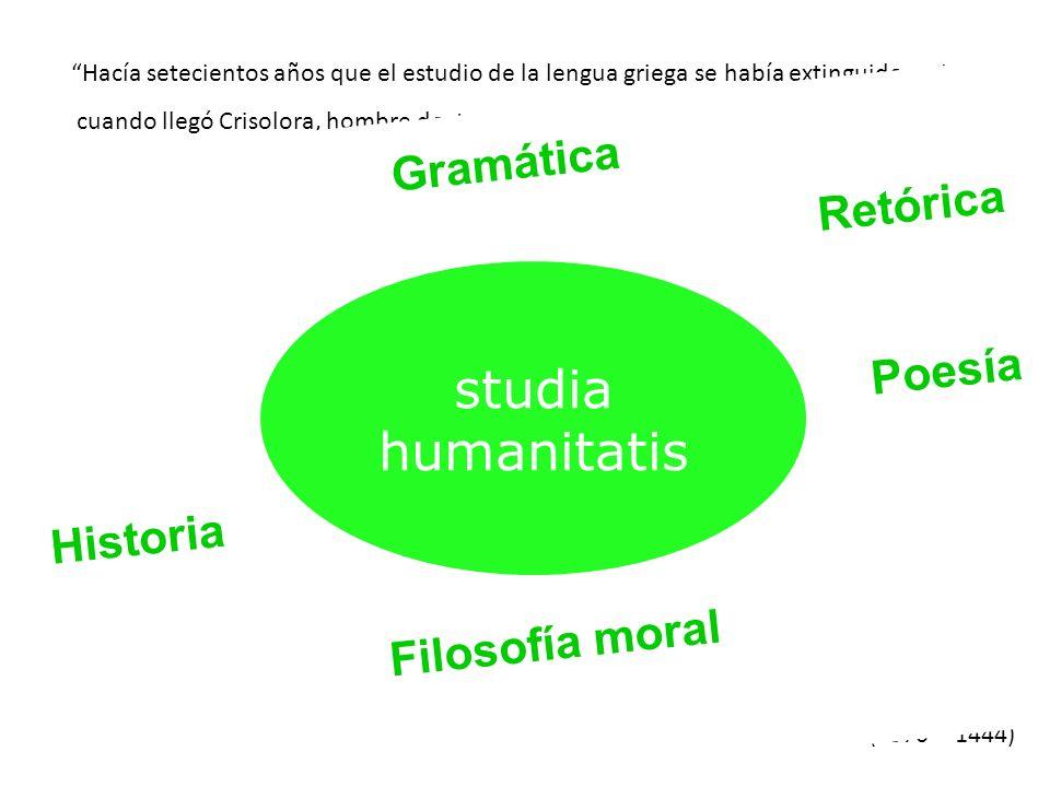 studia humanitatis Gramática Retórica Poesía Historia Filosofía moral