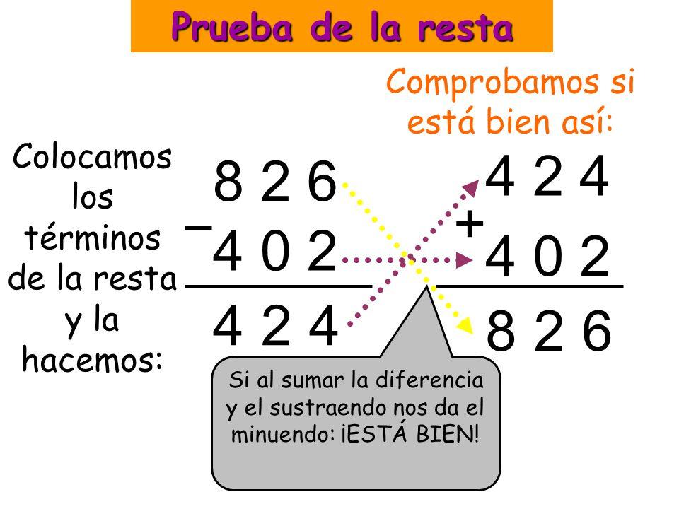 Prueba de la resta Comprobamos si está bien así: Colocamos los términos de la resta y la hacemos: 4 2 4.