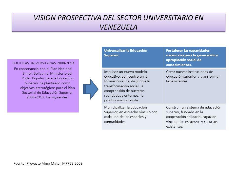VISION PROSPECTIVA DEL SECTOR UNIVERSITARIO EN VENEZUELA