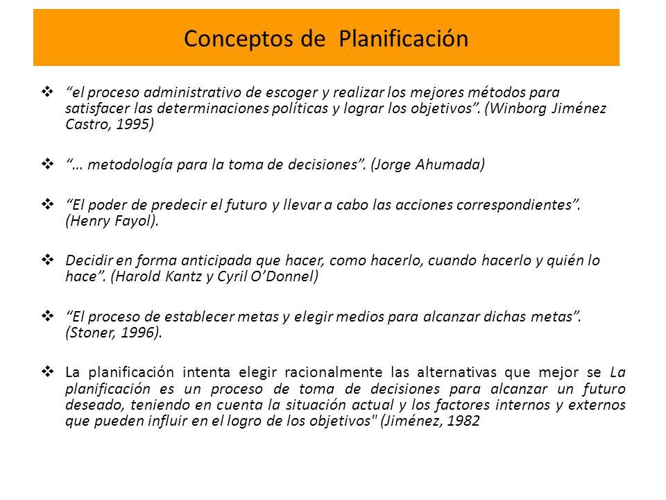 Conceptos de Planificación
