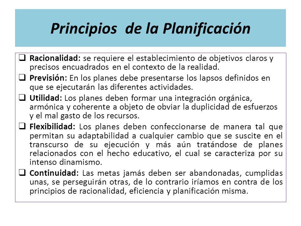 Principios de la Planificación