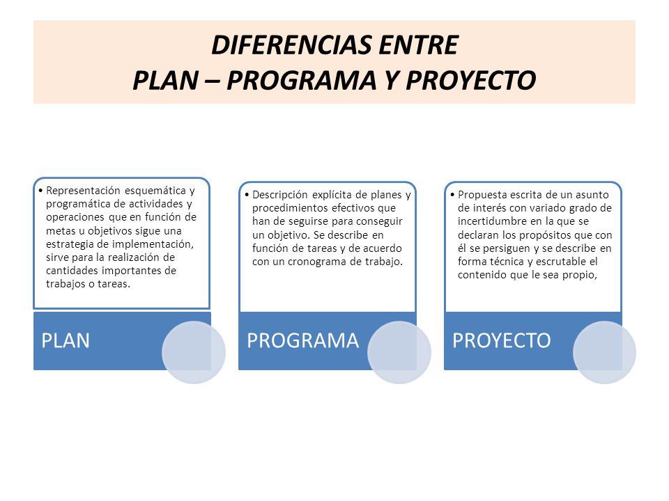 DIFERENCIAS ENTRE PLAN – PROGRAMA Y PROYECTO