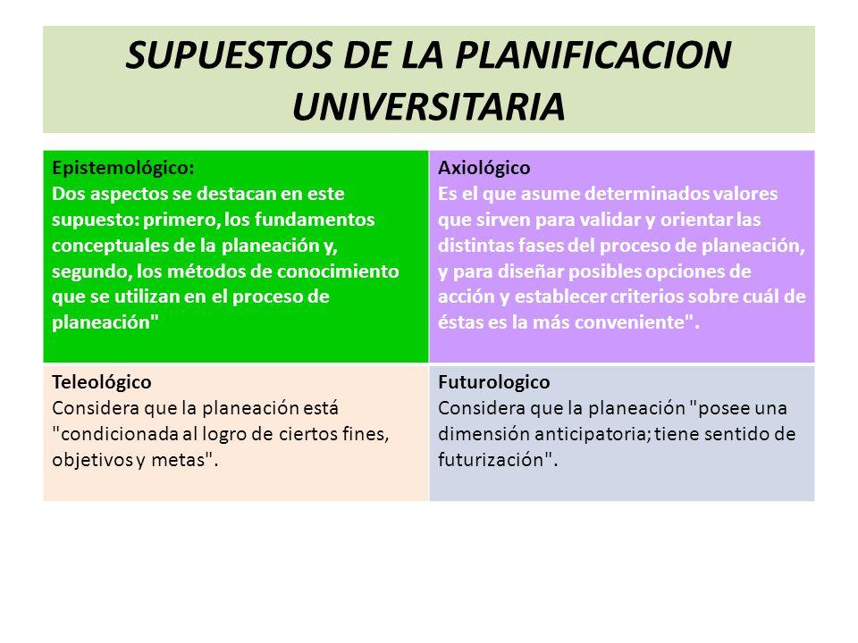 SUPUESTOS DE LA PLANIFICACION UNIVERSITARIA