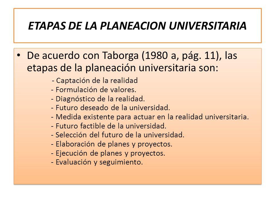 ETAPAS DE LA PLANEACION UNIVERSITARIA