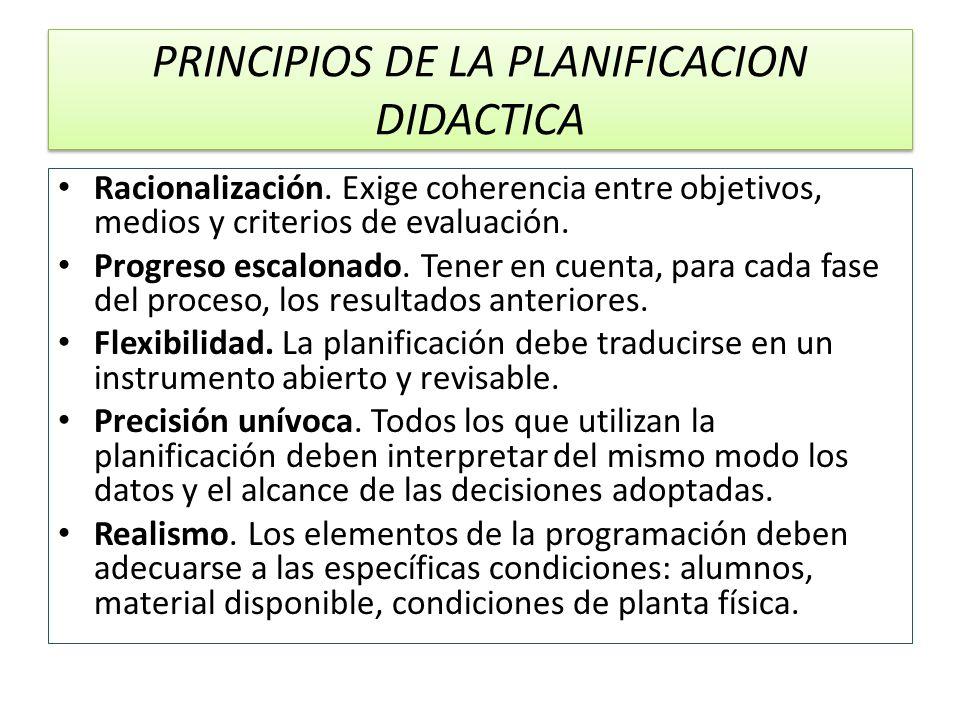 PRINCIPIOS DE LA PLANIFICACION DIDACTICA