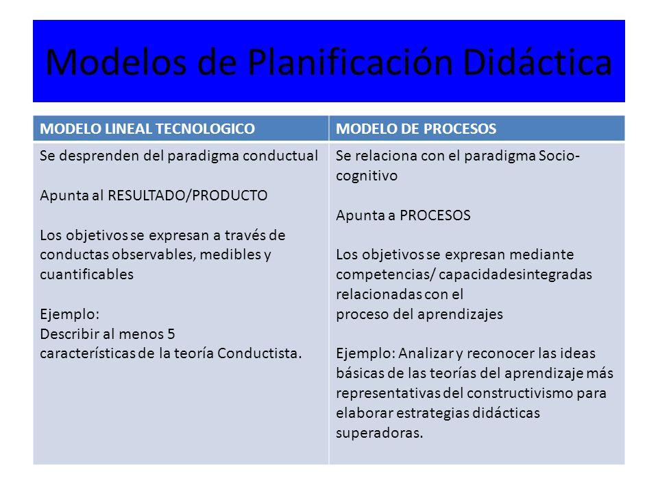 Modelos de Planificación Didáctica