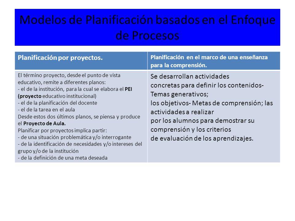Modelos de Planificación basados en el Enfoque de Procesos