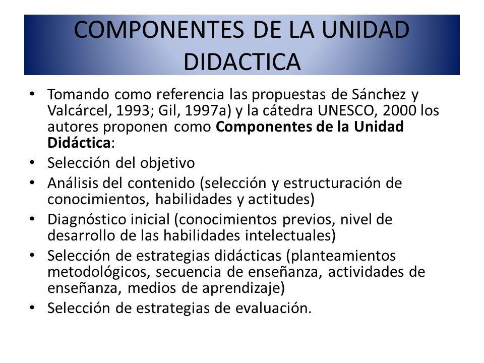 COMPONENTES DE LA UNIDAD DIDACTICA