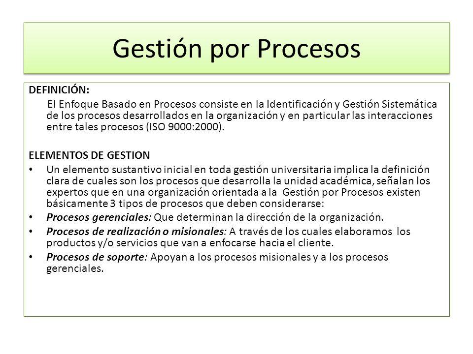 Gestión por Procesos DEFINICIÓN: