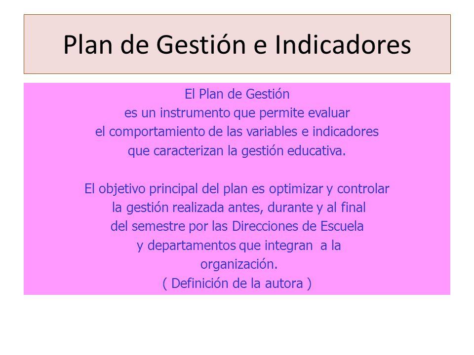 Plan de Gestión e Indicadores