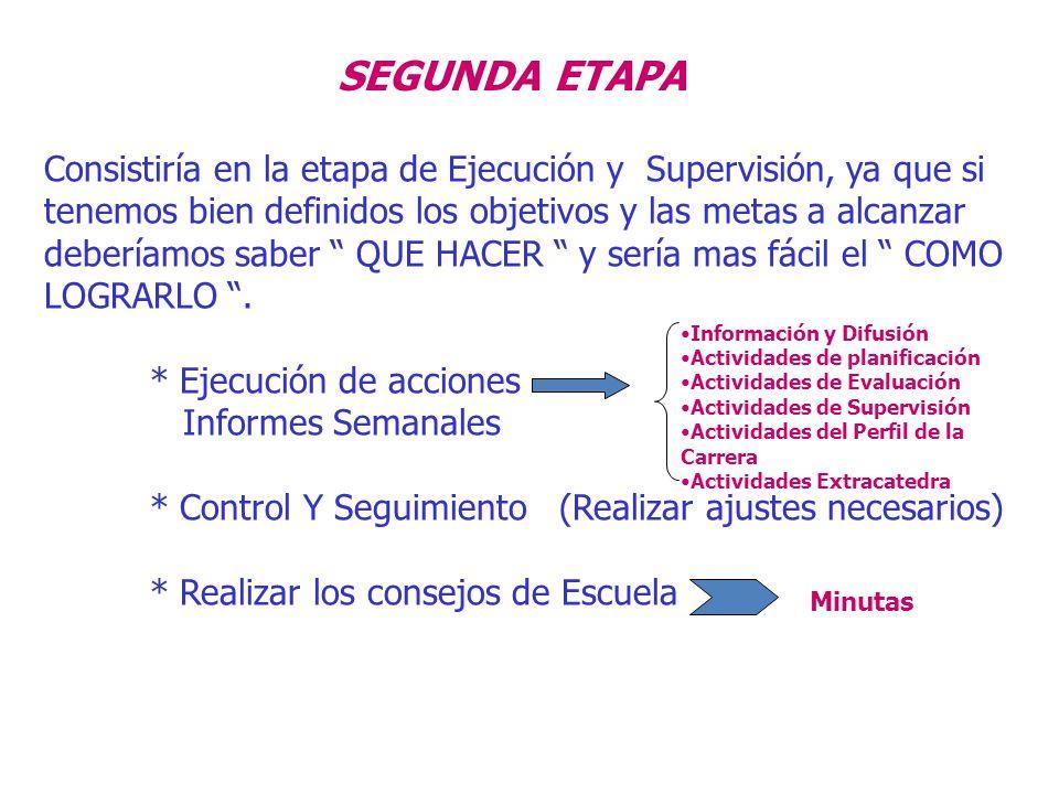 SEGUNDA ETAPA Consistiría en la etapa de Ejecución y Supervisión, ya que si tenemos bien definidos los objetivos y las metas a alcanzar.