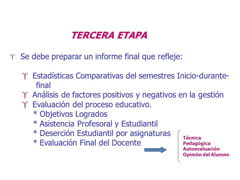 TERCERA ETAPA Estadísticas Comparativas del semestres Inicio-durante-