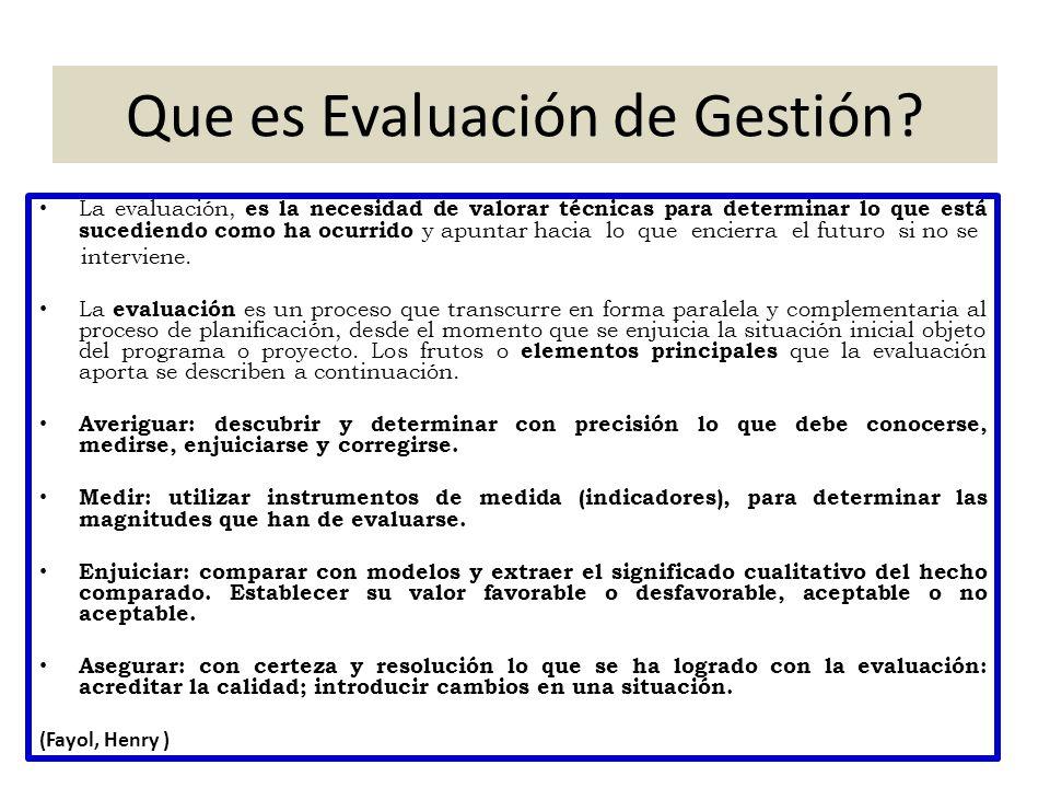 Que es Evaluación de Gestión