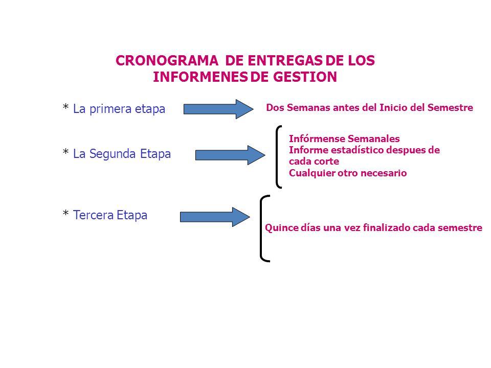 CRONOGRAMA DE ENTREGAS DE LOS INFORMENES DE GESTION