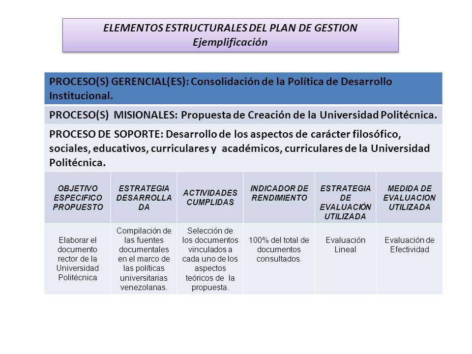 ELEMENTOS ESTRUCTURALES DEL PLAN DE GESTION Ejemplificación