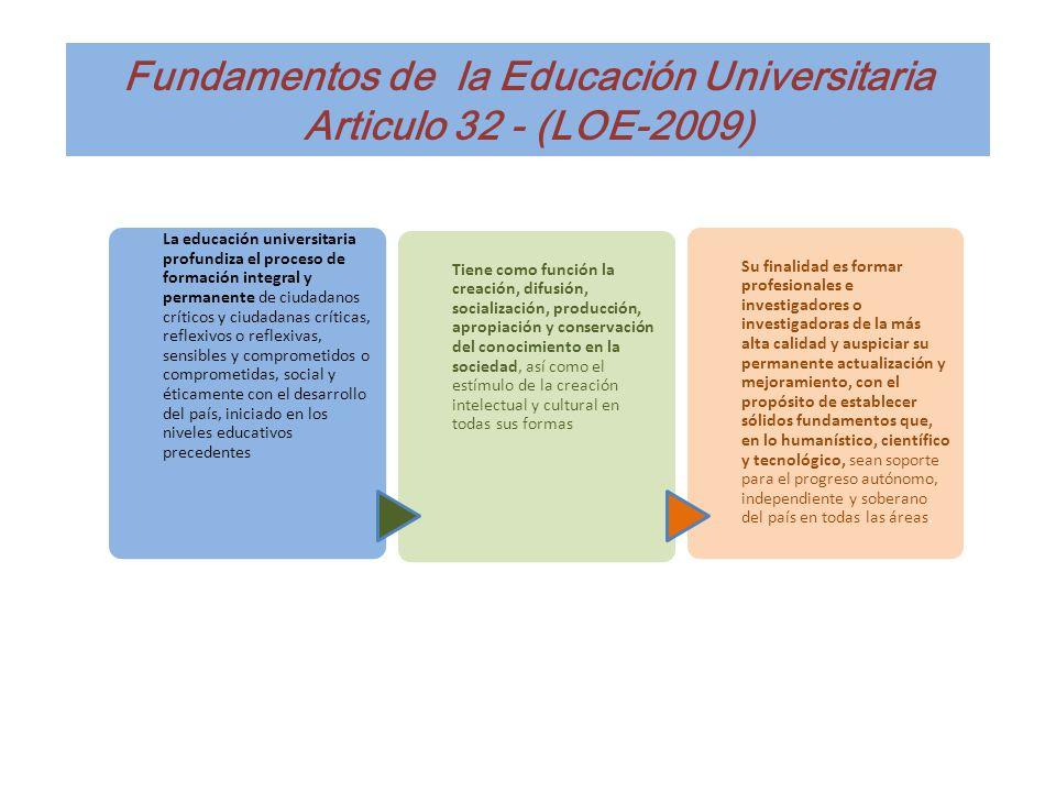 Fundamentos de la Educación Universitaria Articulo 32 - (LOE-2009)