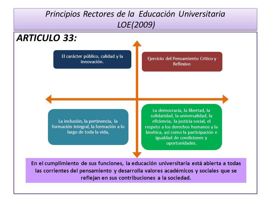 Principios Rectores de la Educación Universitaria LOE(2009)