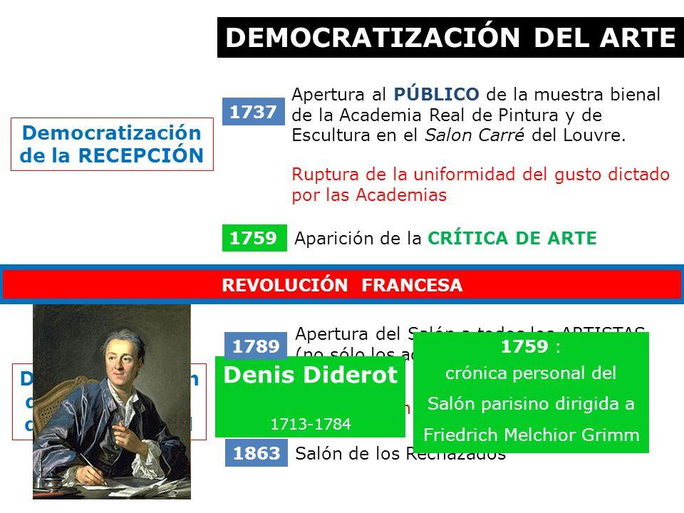 DEMOCRATIZACIÓN DEL ARTE Democratización de la RECEPCIÓN