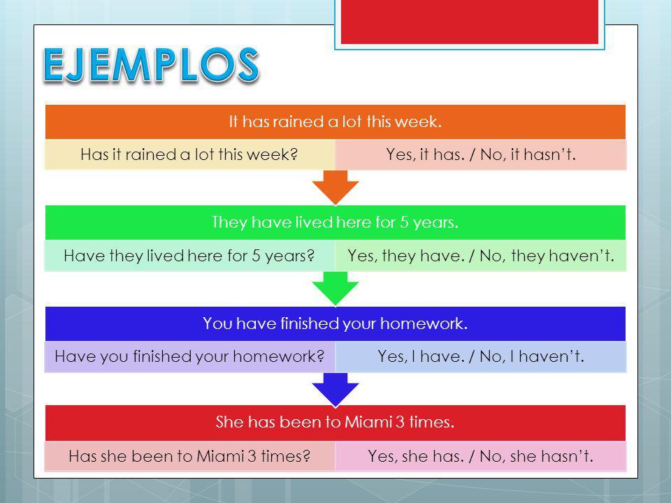 EJEMPLOS It has rained a lot this week. Has it rained a lot this week