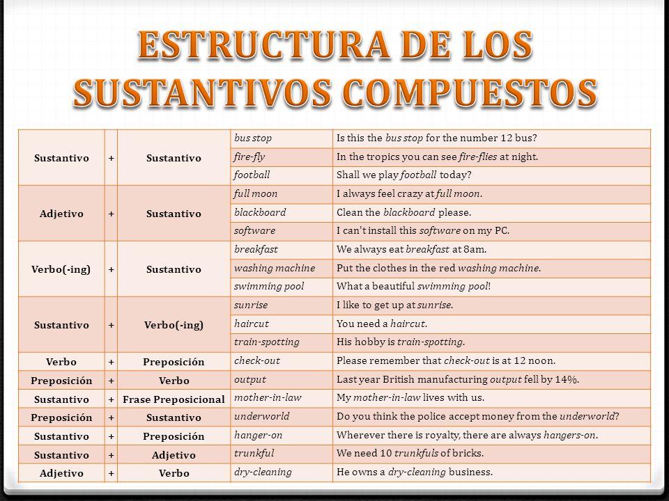 ESTRUCTURA DE LOS SUSTANTIVOS COMPUESTOS