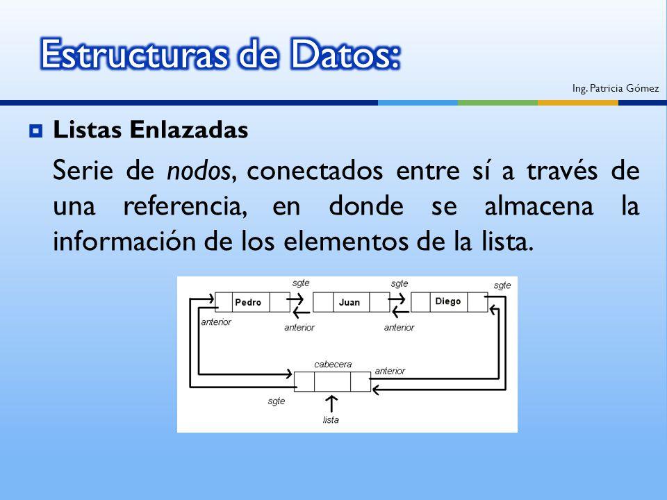 Estructuras de Datos: Ing. Patricia Gómez. Listas Enlazadas.