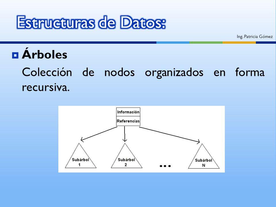 Estructuras de Datos: Árboles