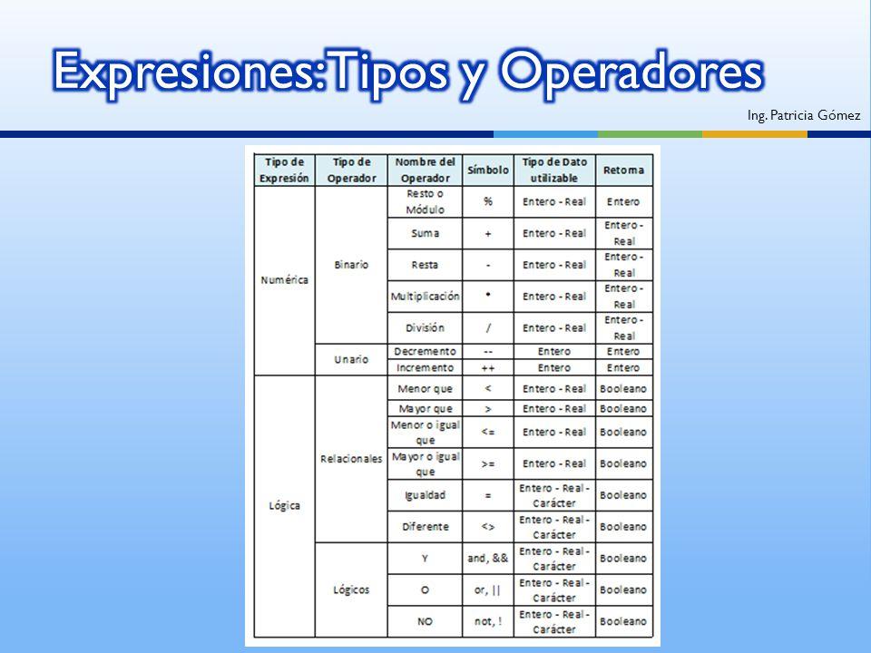 Expresiones: Tipos y Operadores
