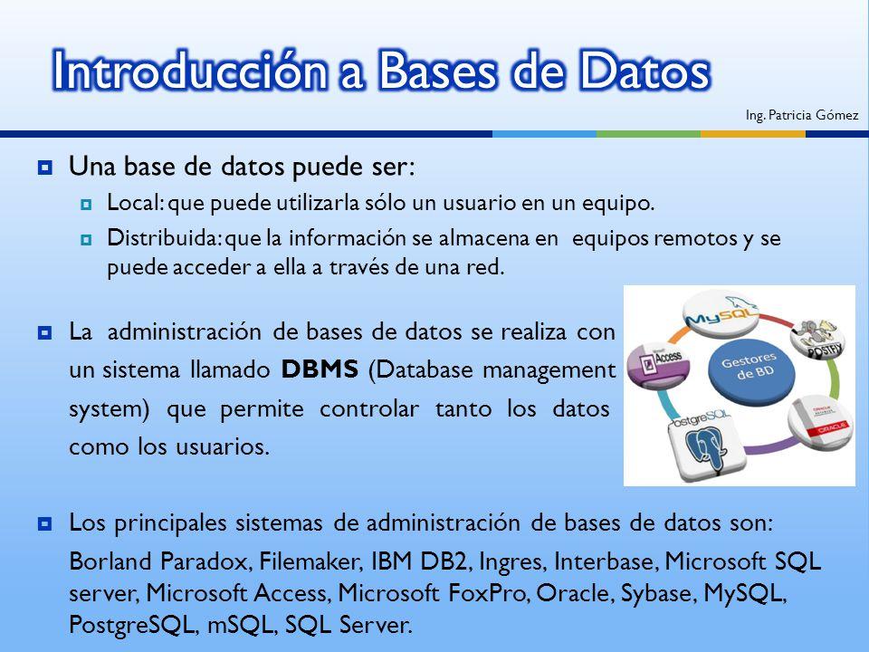 Introducción a Bases de Datos