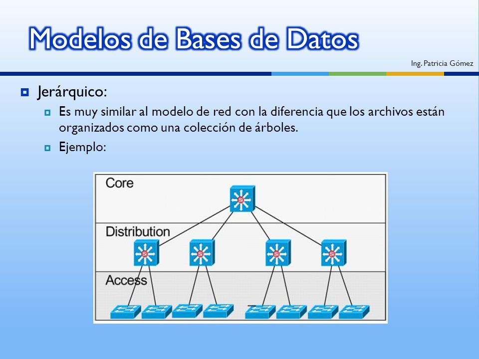 Modelos de Bases de Datos