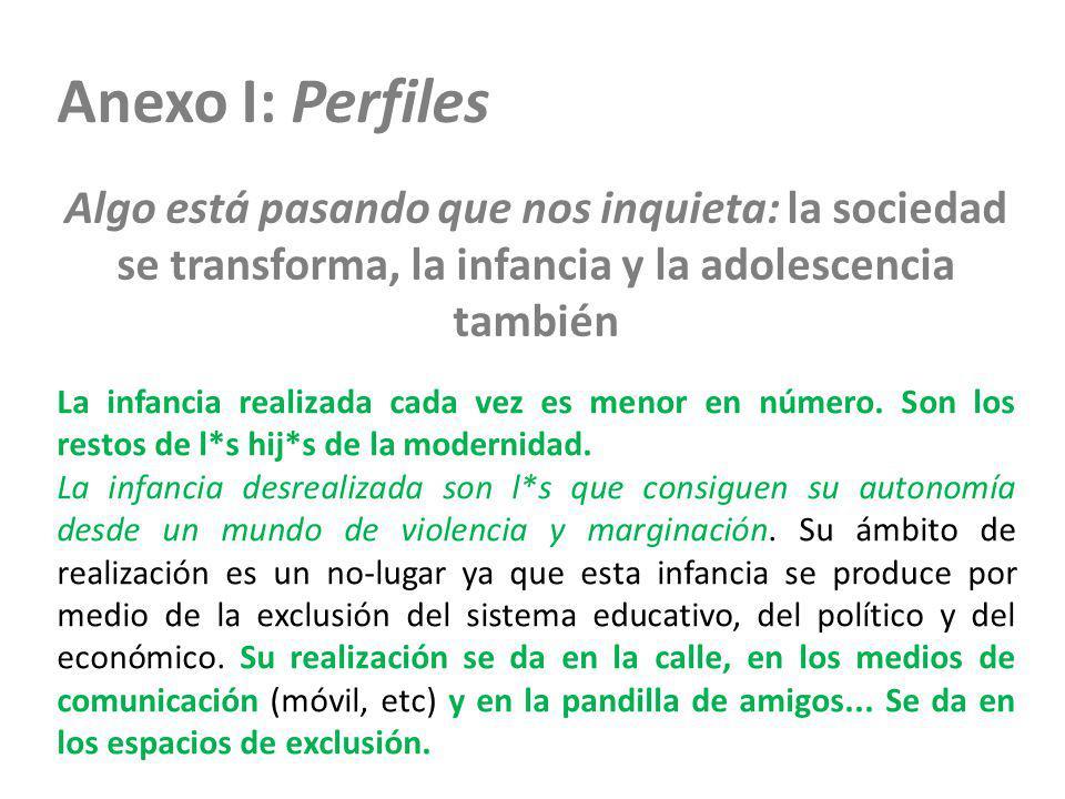 Anexo I: Perfiles Algo está pasando que nos inquieta: la sociedad se transforma, la infancia y la adolescencia también.