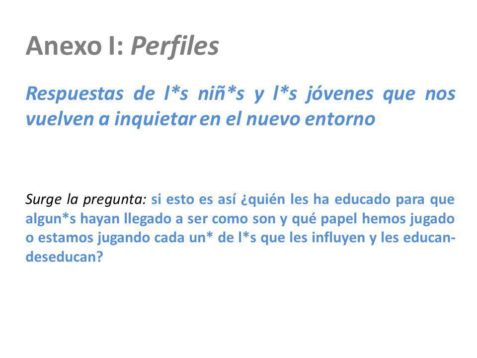 Anexo I: Perfiles Respuestas de l*s niñ*s y l*s jóvenes que nos vuelven a inquietar en el nuevo entorno.