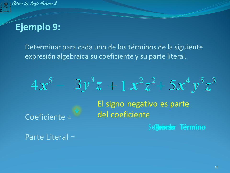 El signo negativo es parte del coeficiente Coeficiente =