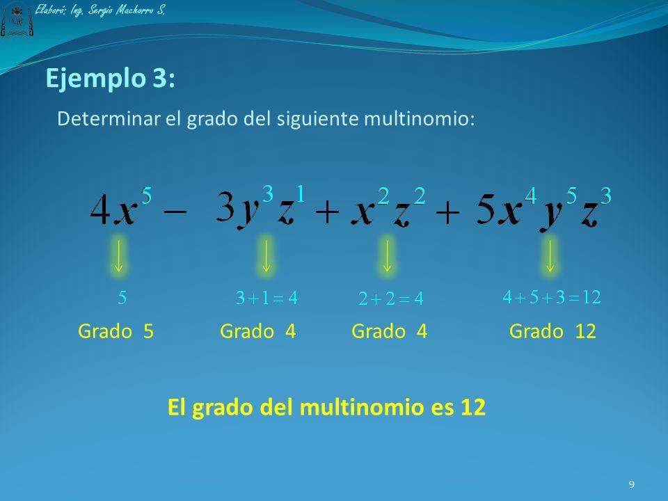 El grado del multinomio es 12