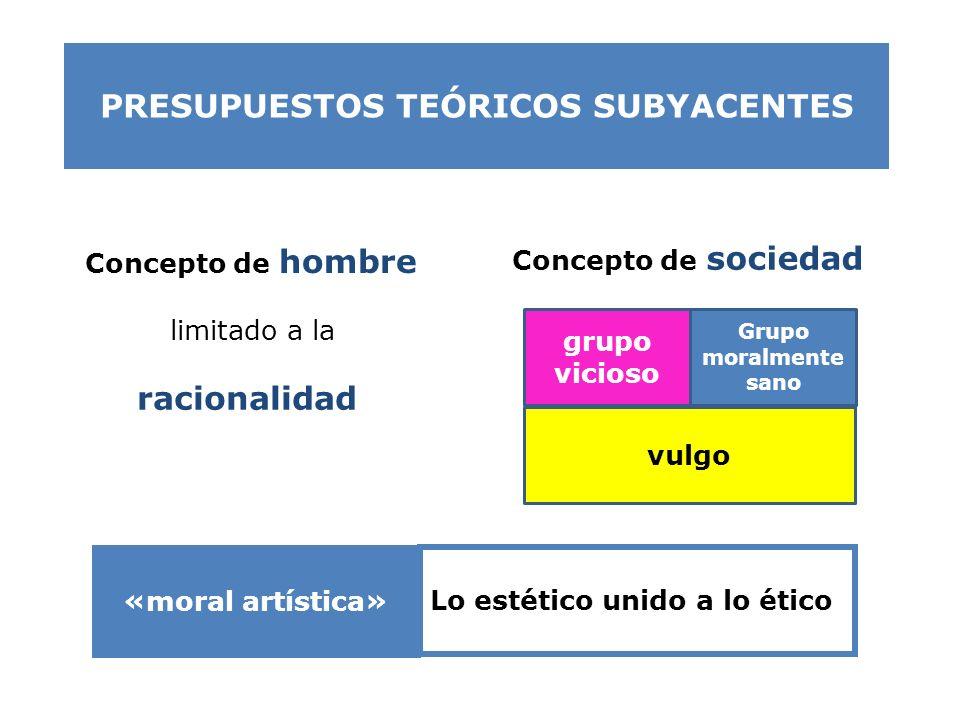 PRESUPUESTOS TEÓRICOS SUBYACENTES
