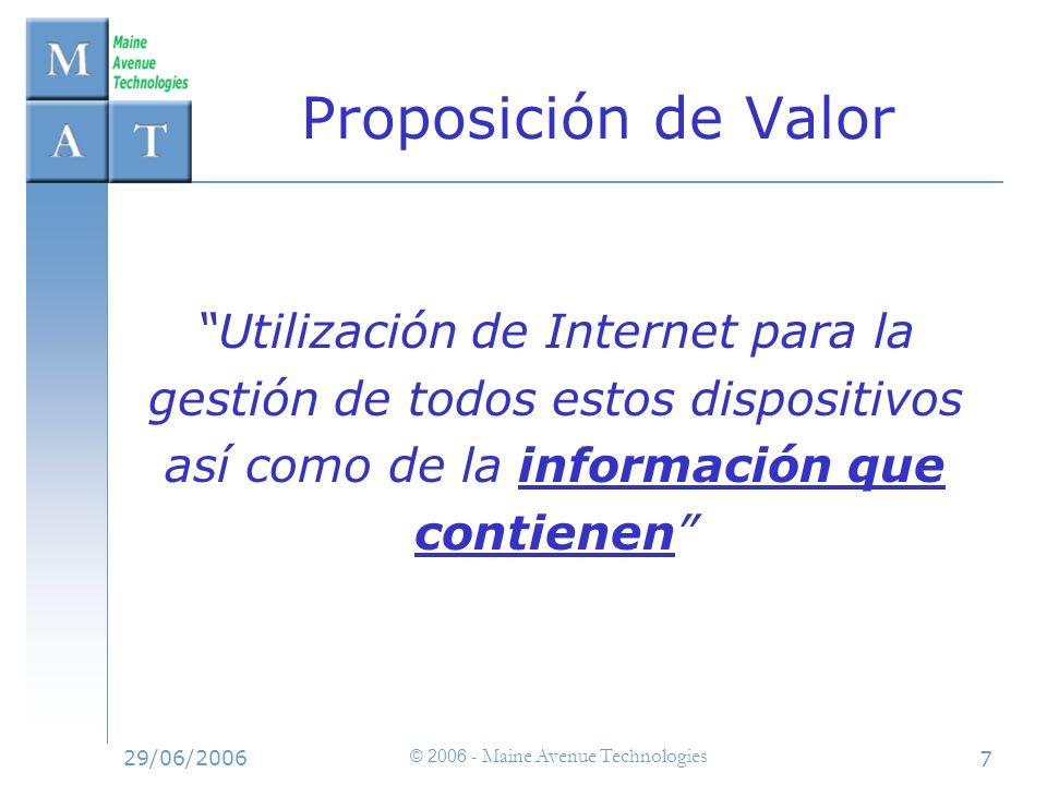 Proposición de Valor Utilización de Internet para la