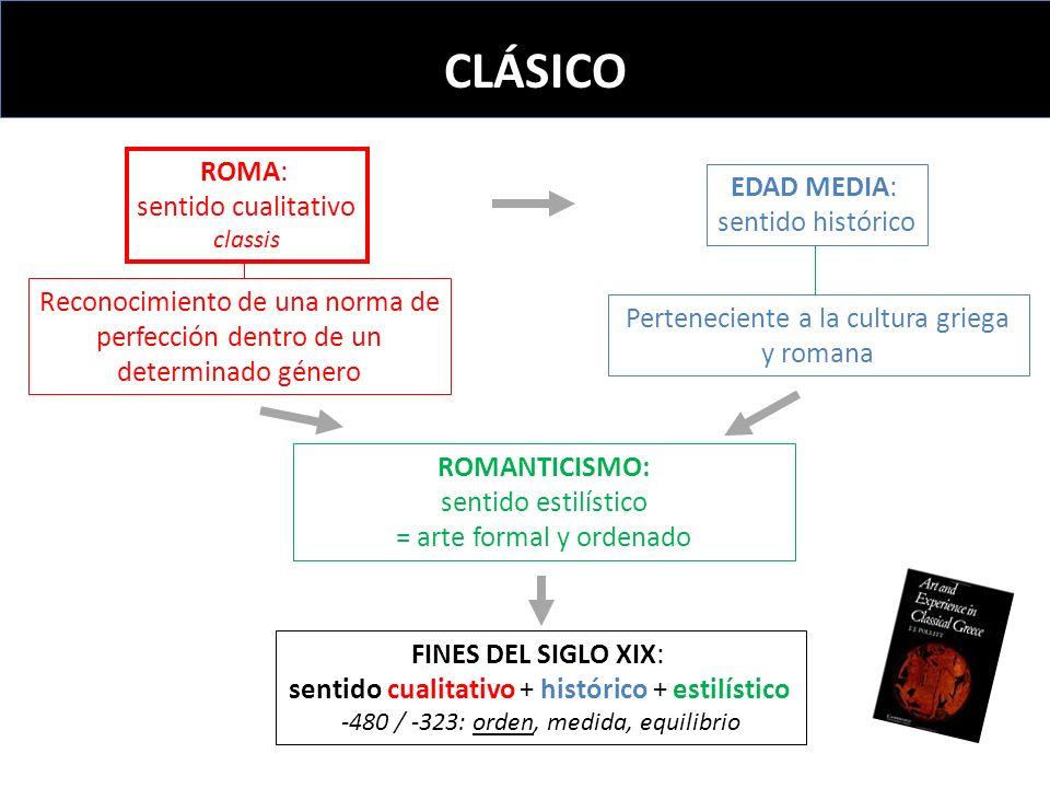 CLÁSICO ROMA: sentido cualitativo EDAD MEDIA: sentido histórico