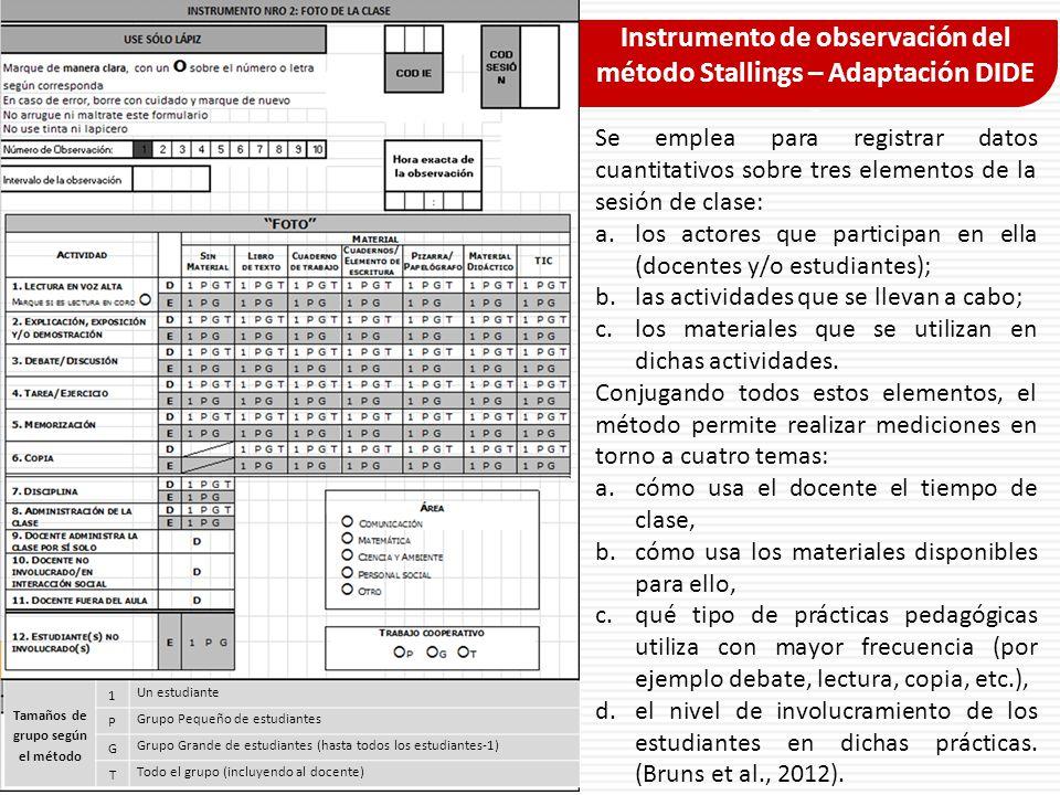 Instrumento de observación del método Stallings – Adaptación DIDE -
