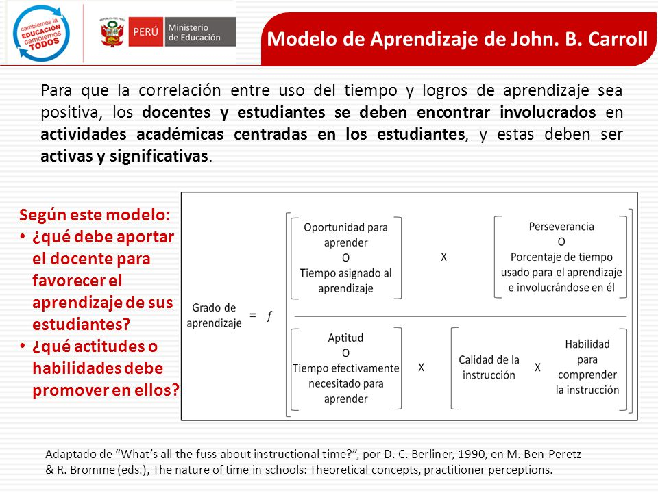 Modelo de Aprendizaje de John. B. Carroll