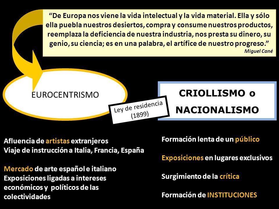 CRIOLLISMO o NACIONALISMO