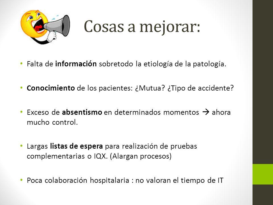 Cosas a mejorar: Falta de información sobretodo la etiología de la patología. Conocimiento de los pacientes: ¿Mutua ¿Tipo de accidente