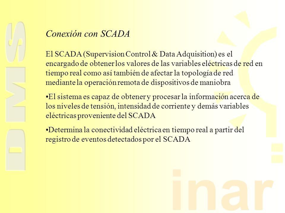 Conexión con SCADA