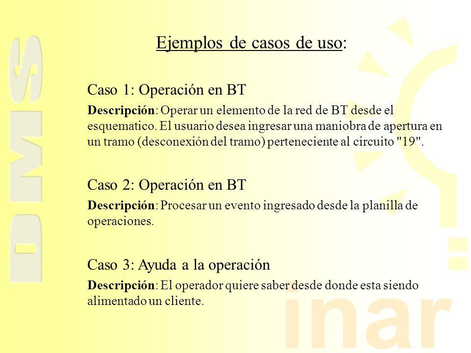 Ejemplos de casos de uso: