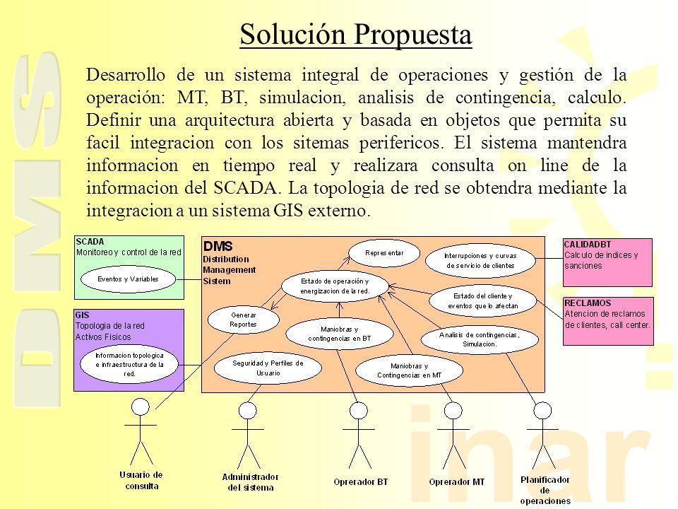 Solución Propuesta